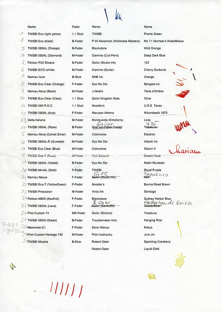 #30inks30days, die heilige Ersties Liste